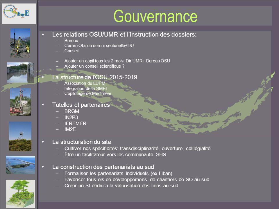 Gouvernance Les relations OSU/UMR et linstruction des dossiers: –Bureau –Comm Obs ou comm sectorielle+DU –Conseil –Ajouter un copil tous les 2 mois: D