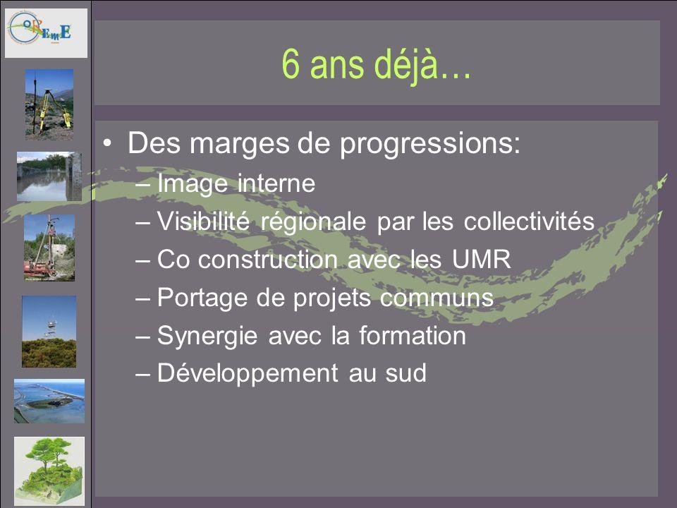 6 ans déjà… Des marges de progressions: –Image interne –Visibilité régionale par les collectivités –Co construction avec les UMR –Portage de projets c