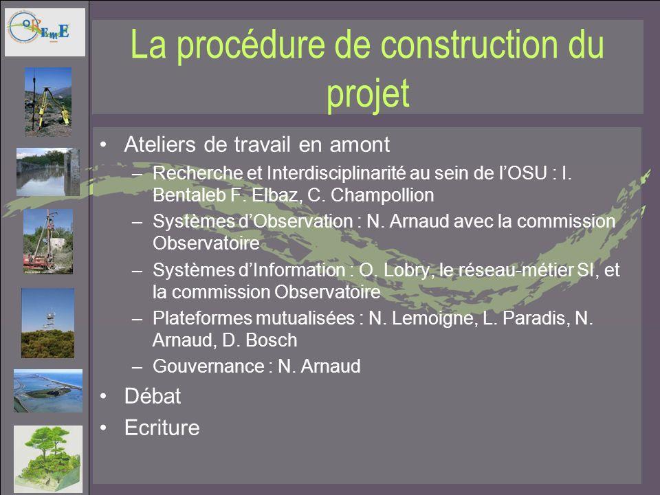 La procédure de construction du projet Ateliers de travail en amont –Recherche et Interdisciplinarité au sein de lOSU : I. Bentaleb F. Elbaz, C. Champ