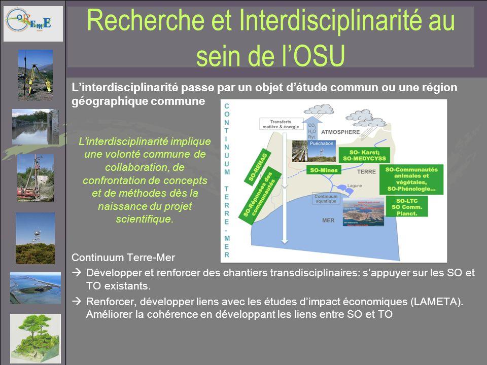 Recherche et Interdisciplinarité au sein de lOSU Linterdisciplinarité passe par un objet détude commun ou une région géographique commune Continuum Te