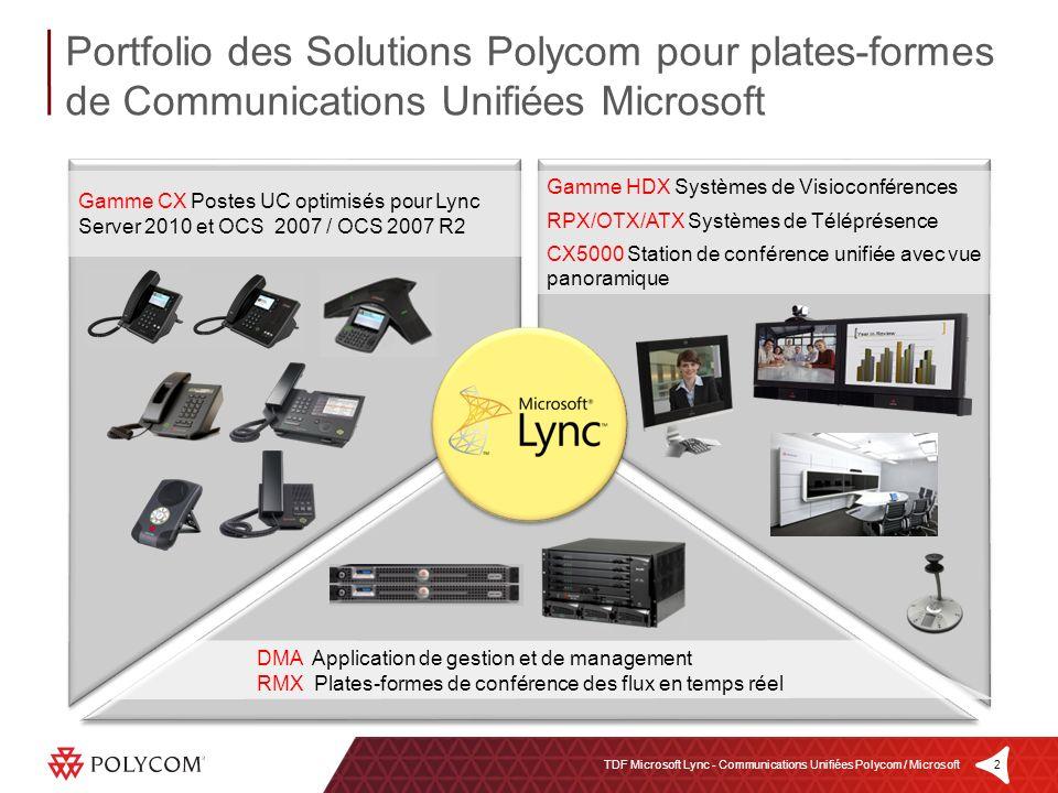 3TDF Microsoft Lync - Communications Unifiées Polycom / Microsoft Postes USB CX200 CX300 USB IP Mobilité CX100 Postes Polycom CX Gamme complète en USB et en IP Voix/Vidéo CX5000 Exécutif CX700 Conférence CX3000 Postes IP CX500 CX600
