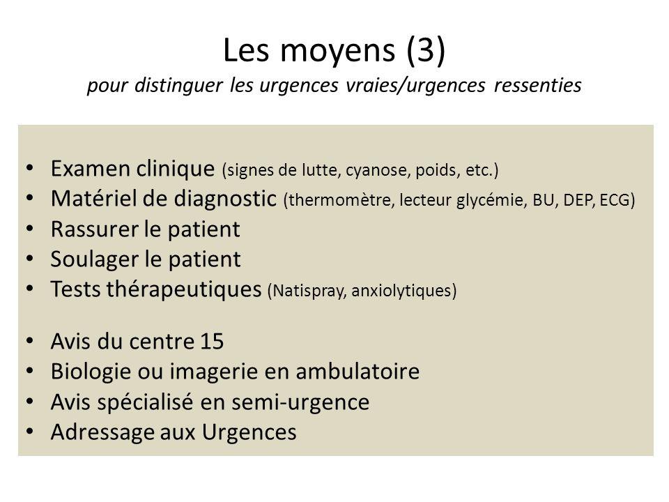 Les moyens (3) pour distinguer les urgences vraies/urgences ressenties Examen clinique (signes de lutte, cyanose, poids, etc.) Matériel de diagnostic
