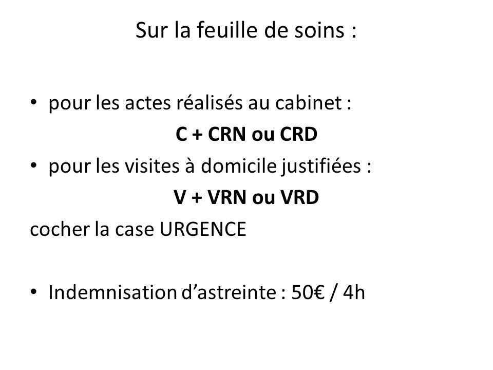 Sur la feuille de soins : pour les actes réalisés au cabinet : C + CRN ou CRD pour les visites à domicile justifiées : V + VRN ou VRD cocher la case U