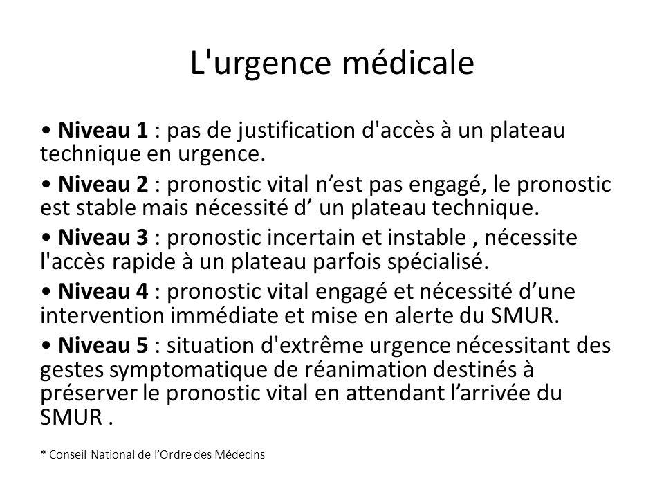 L'urgence médicale Niveau 1 : pas de justification d'accès à un plateau technique en urgence. Niveau 2 : pronostic vital nest pas engagé, le pronostic