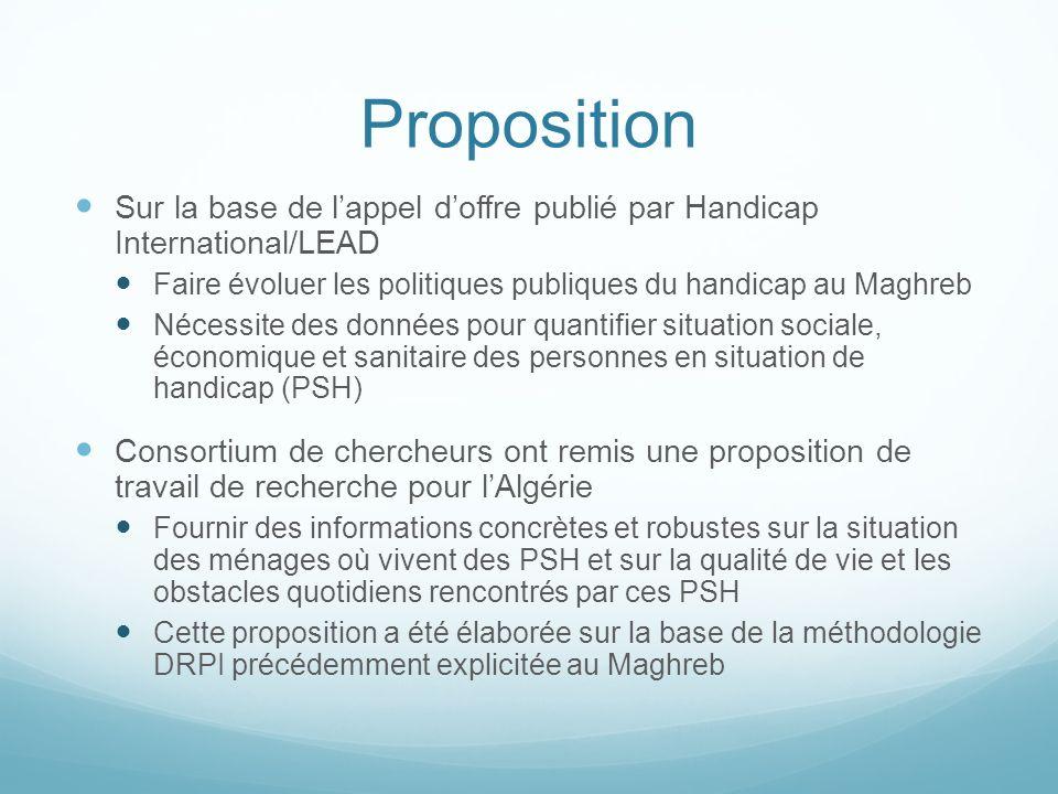 Contexte De nombreuses lois algériennes fondées sur un principe dinclusion Mais persistance de lapproche médicale Impact de ces lois : meilleure participation des PSH.