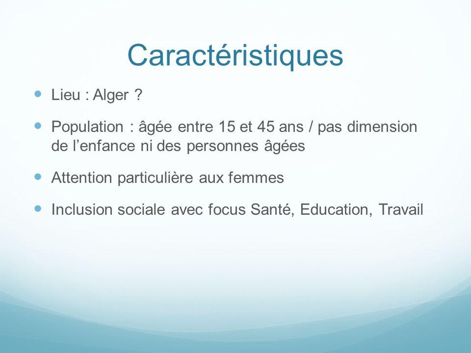 Caractéristiques Lieu : Alger .