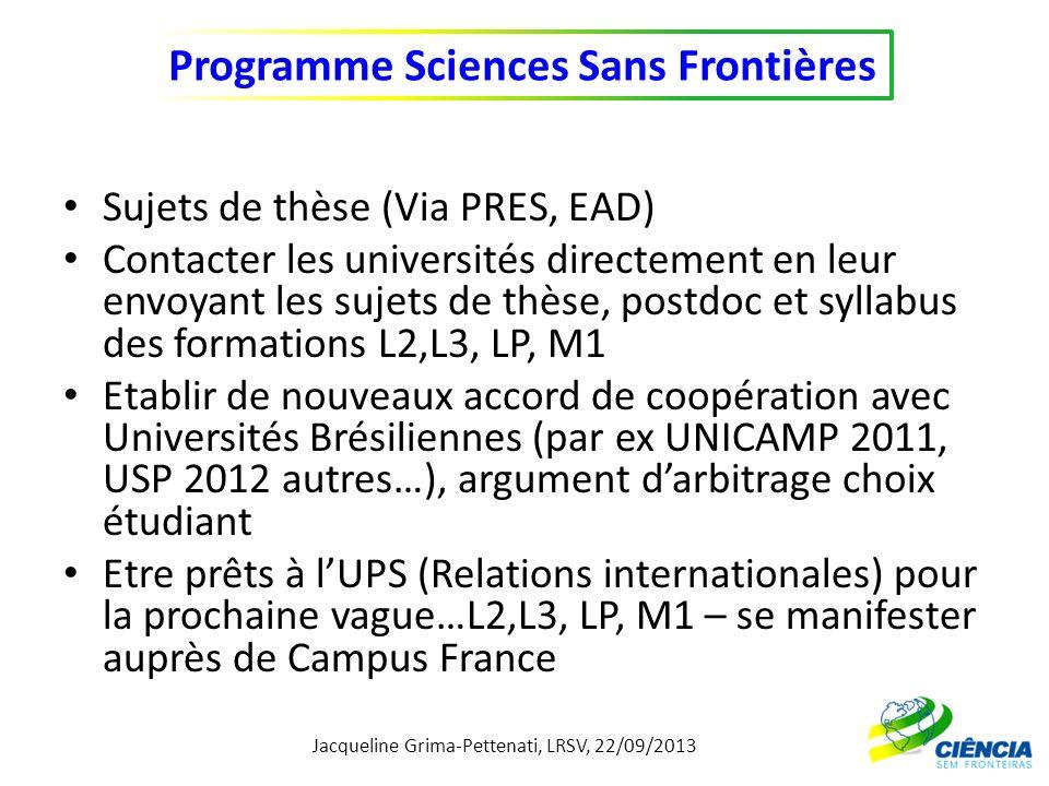 Jacqueline Grima-Pettenati, LRSV, 22/09/2013 Programme Sciences Sans Frontières Sujets de thèse (Via PRES, EAD) Contacter les universités directement