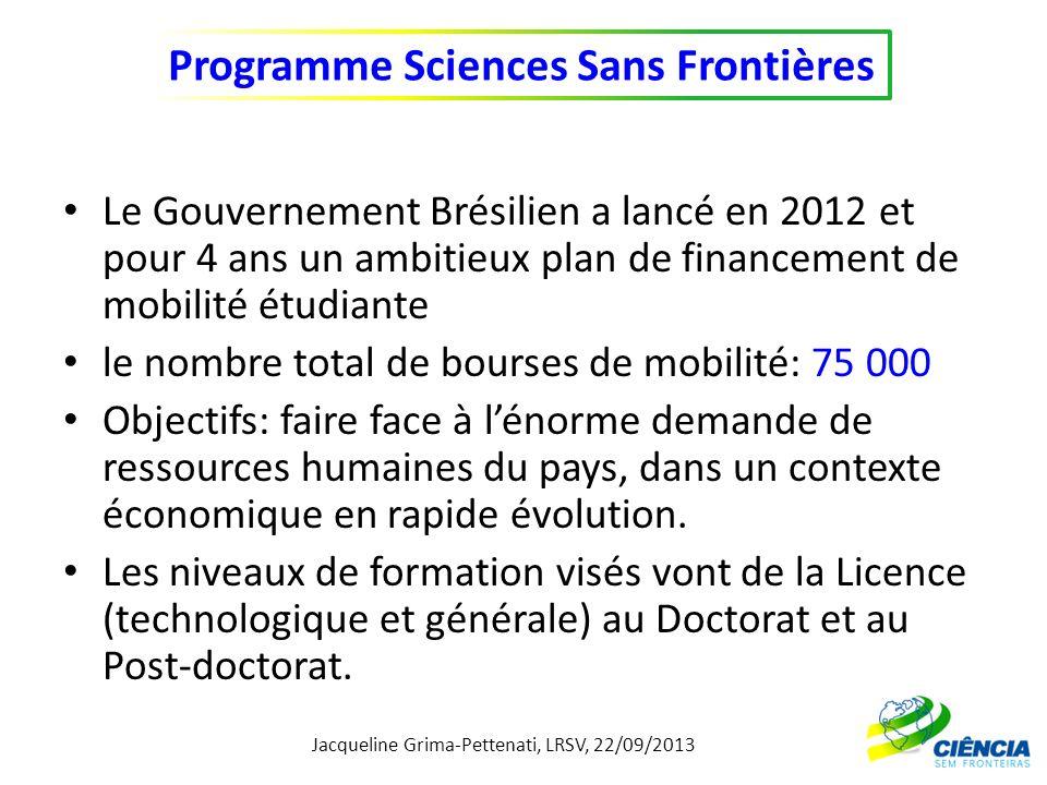 Jacqueline Grima-Pettenati, LRSV, 22/09/2013 Programme Sciences Sans Frontières Le Gouvernement Brésilien a lancé en 2012 et pour 4 ans un ambitieux p