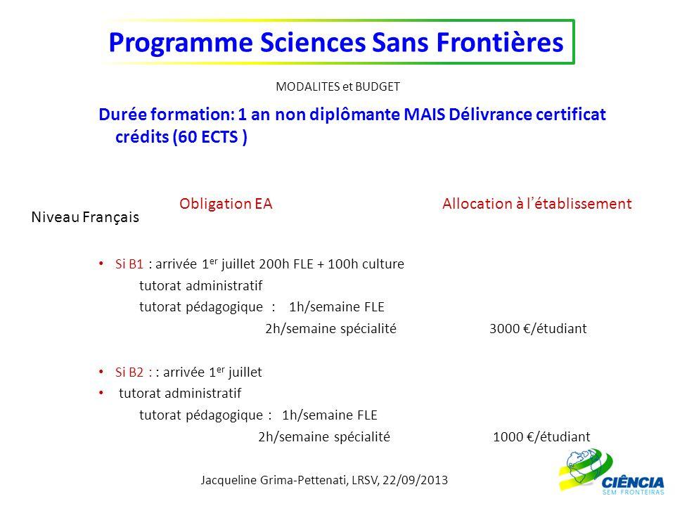 Jacqueline Grima-Pettenati, LRSV, 22/09/2013 Programme Sciences Sans Frontières MODALITES et BUDGET Durée formation: 1 an non diplômante MAIS Délivran