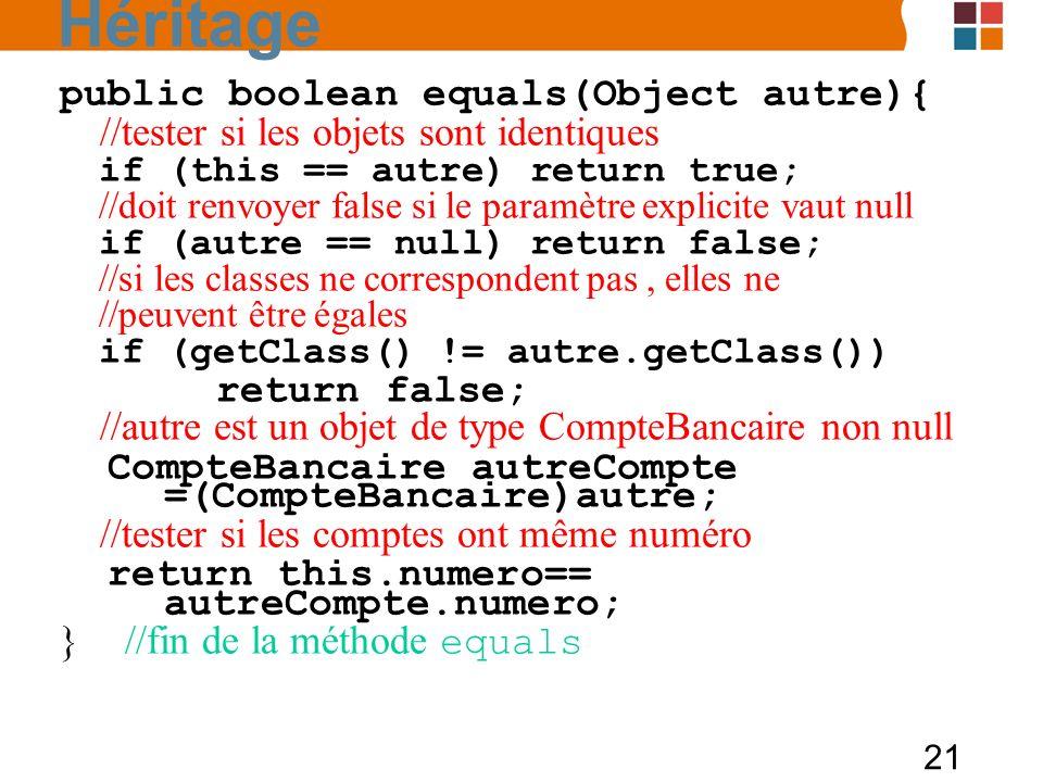 21 public boolean equals(Object autre){ //tester si les objets sont identiques if (this == autre) return true; //doit renvoyer false si le paramètre explicite vaut null if (autre == null) return false; //si les classes ne correspondent pas, elles ne //peuvent être égales if (getClass() != autre.getClass()) return false; //autre est un objet de type CompteBancaire non null CompteBancaire autreCompte =(CompteBancaire)autre; //tester si les comptes ont même numéro return this.numero== autreCompte.numero; }//fin de la méthode equals Héritage