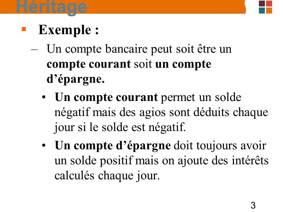 3 Exemple : –Un compte bancaire peut soit être un compte courant soit un compte dépargne. Un compte courant permet un solde négatif mais des agios son