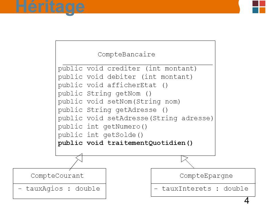 15 Définition de la méthode traitementQuotidien dans chaque sous-classe : Classe CompteCourant : public void traitementQuotidien () { if (getSolde () < 0) { debiter ((int)(-1.0*getSolde()*tauxAgios)); } Héritage