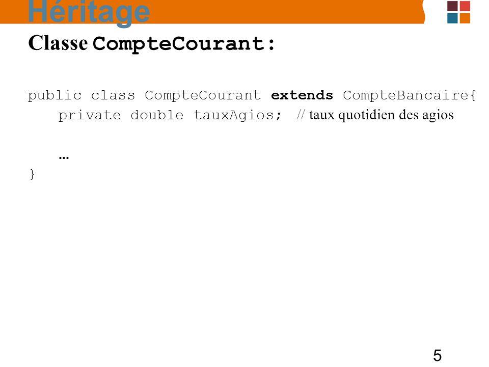 5 Classe CompteCourant : public class CompteCourant extends CompteBancaire{ private double tauxAgios; // taux quotidien des agios... } Héritage