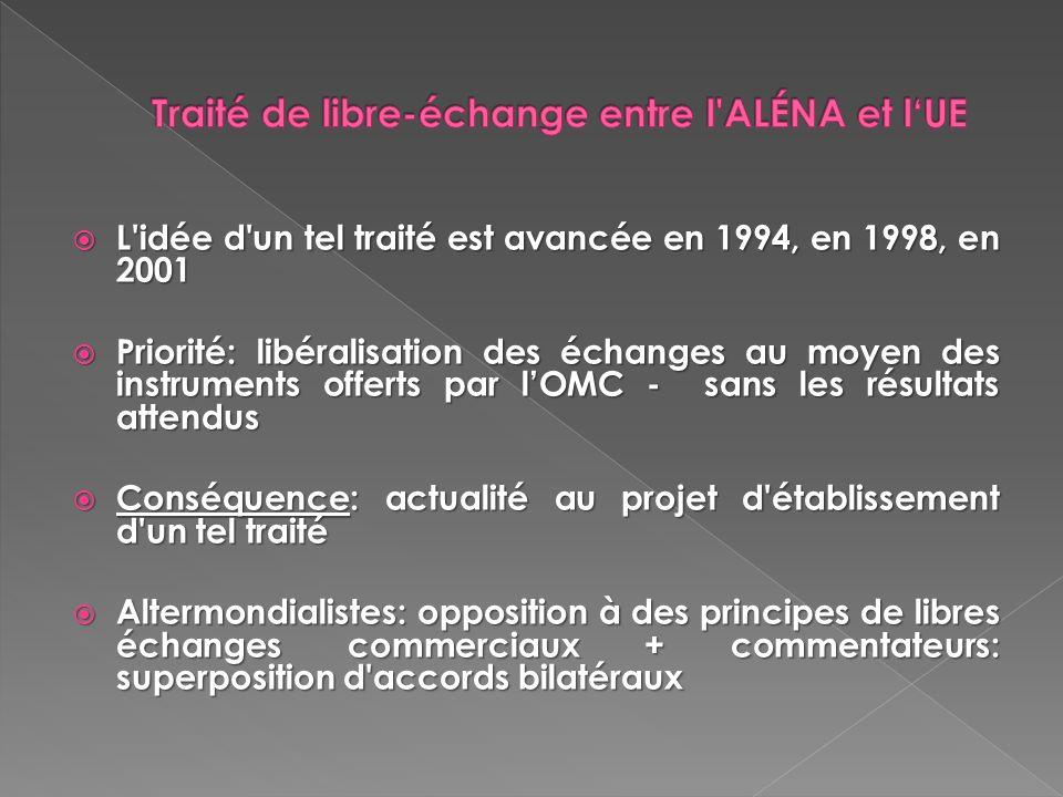 L'idée d'un tel traité est avancée en 1994, en 1998, en 2001 L'idée d'un tel traité est avancée en 1994, en 1998, en 2001 Priorité: libéralisation des