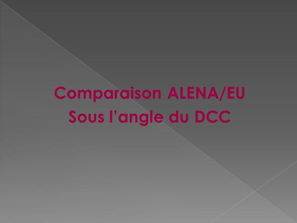 Comparaison ALENA/EU Sous langle du DCC