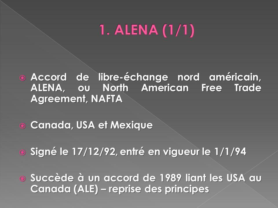 Accord de libre-échange nord américain, ALENA, ou North American Free Trade Agreement, NAFTA Accord de libre-échange nord américain, ALENA, ou North A
