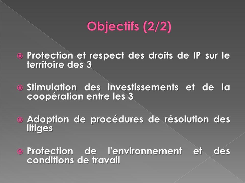 Protection et respect des droits de IP sur le territoire des 3 Protection et respect des droits de IP sur le territoire des 3 Stimulation des investis