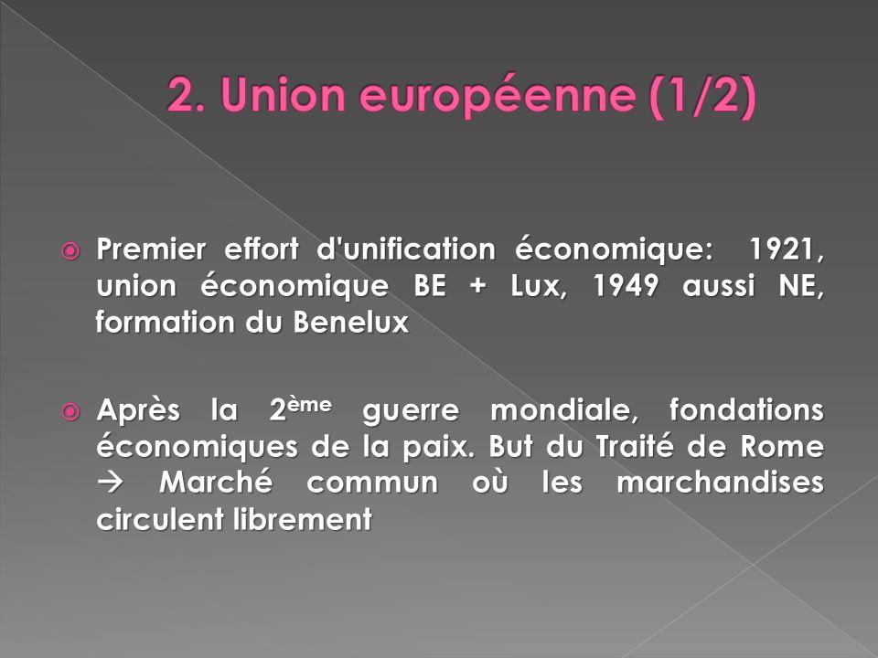 Premier effort d'unification économique: 1921, union économique BE + Lux, 1949 aussi NE, formation du Benelux Premier effort d'unification économique: