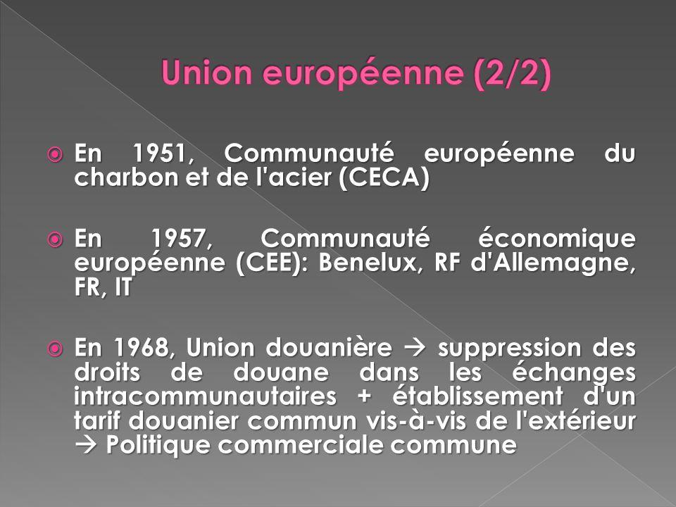 En 1951, Communauté européenne du charbon et de l'acier (CECA) En 1951, Communauté européenne du charbon et de l'acier (CECA) En 1957, Communauté écon