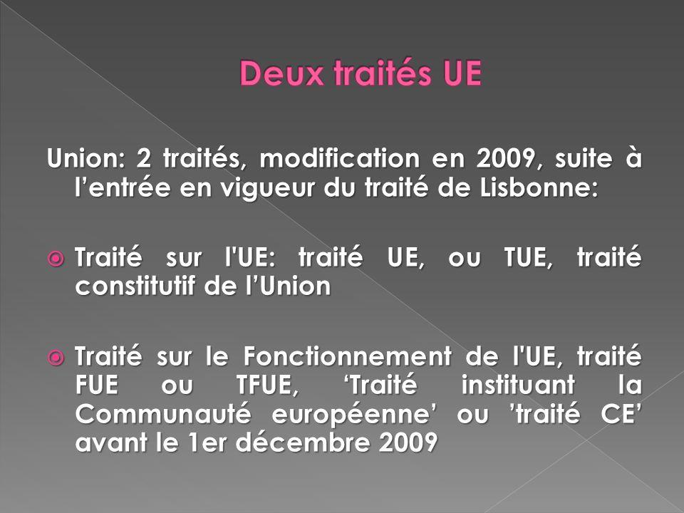 Union: 2 traités, modification en 2009, suite à lentrée en vigueur du traité de Lisbonne: Traité sur l'UE: traité UE, ou TUE, traité constitutif de lU