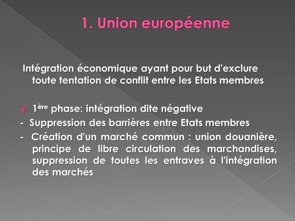 Intégration économique ayant pour but d'exclure toute tentation de conflit entre les Etats membres 1 ère phase: intégration dite négative 1 ère phase: