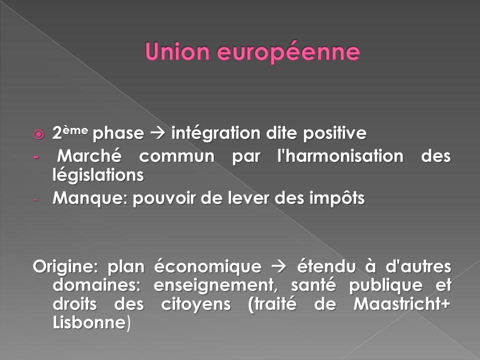 2 ème phase intégration dite positive 2 ème phase intégration dite positive - Marché commun par l'harmonisation des législations - Manque: pouvoir de