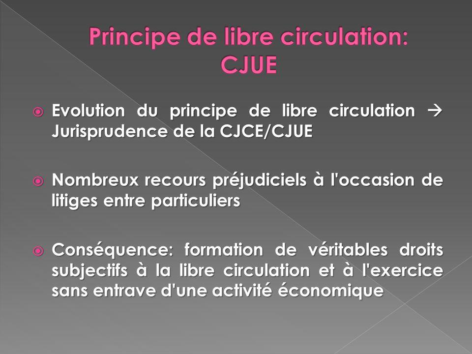 Evolution du principe de libre circulation Jurisprudence de la CJCE/CJUE Evolution du principe de libre circulation Jurisprudence de la CJCE/CJUE Nomb