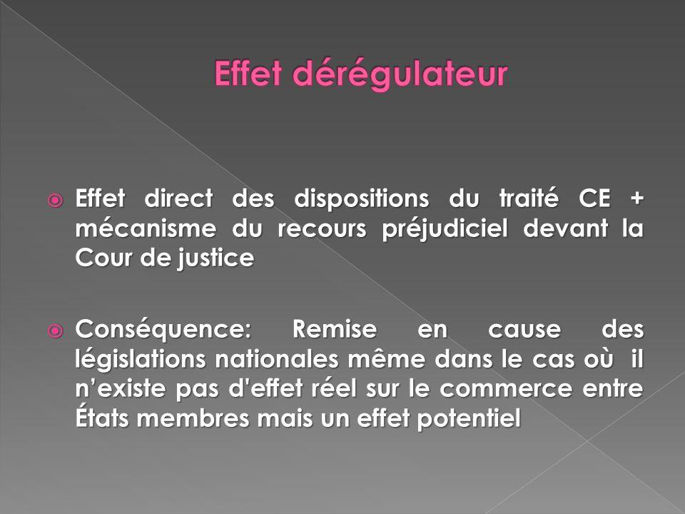 Effet direct des dispositions du traité CE + mécanisme du recours préjudiciel devant la Cour de justice Effet direct des dispositions du traité CE + m