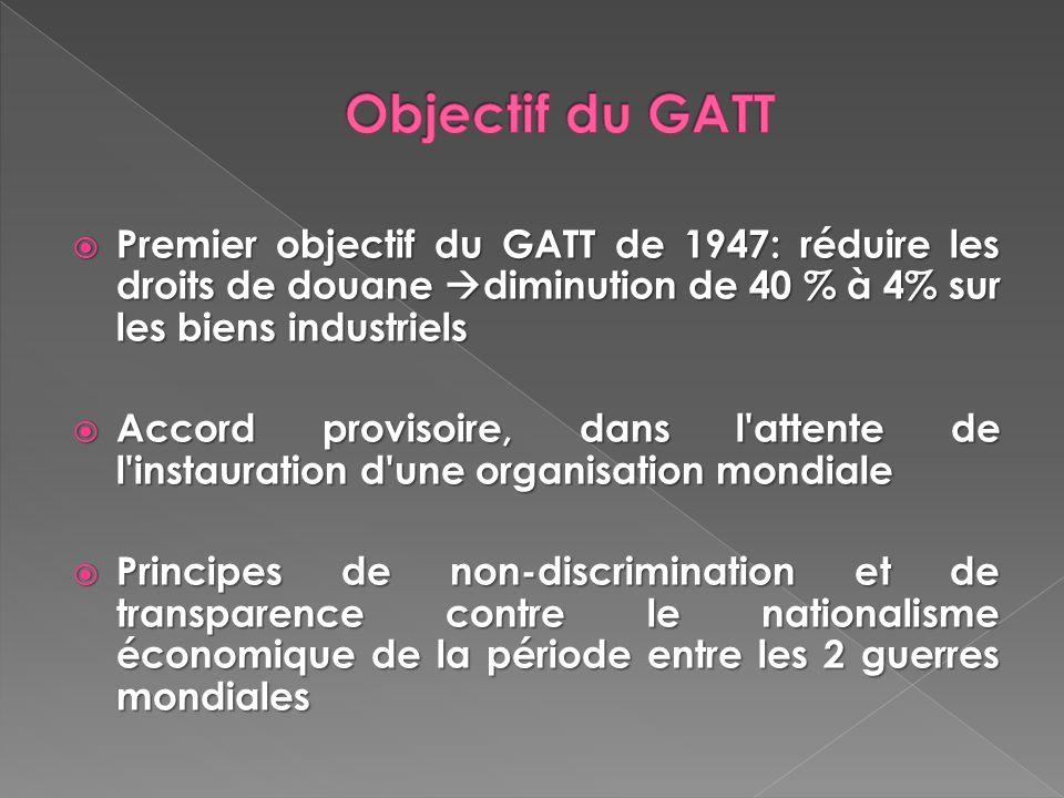 Premier objectif du GATT de 1947: réduire les droits de douane diminution de 40 % à 4% sur les biens industriels Premier objectif du GATT de 1947: réd