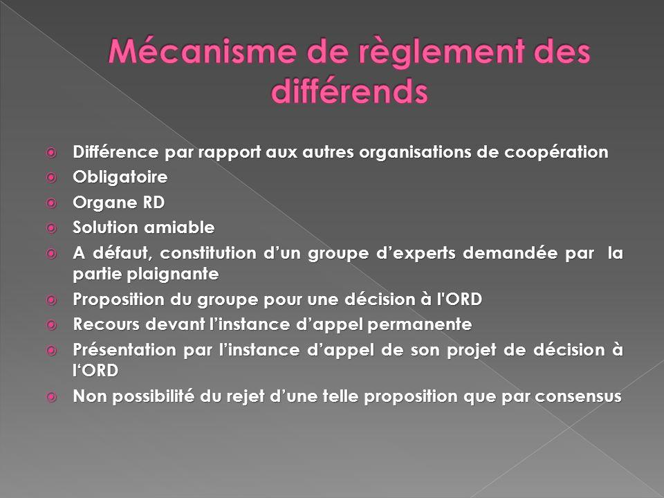 Différence par rapport aux autres organisations de coopération Différence par rapport aux autres organisations de coopération Obligatoire Obligatoire