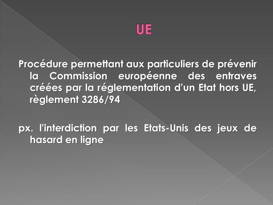 Procédure permettant aux particuliers de prévenir la Commission européenne des entraves créées par la réglementation d'un Etat hors UE, règlement 3286