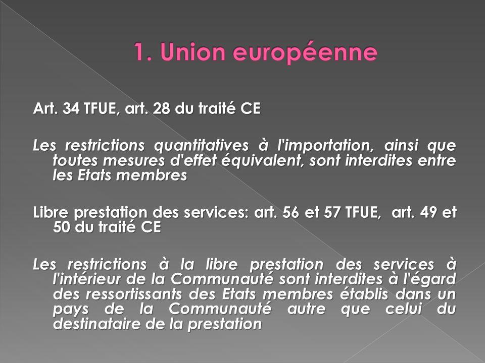 Art. 34 TFUE, art. 28 du traité CE Les restrictions quantitatives à l'importation, ainsi que toutes mesures d'effet équivalent, sont interdites entre