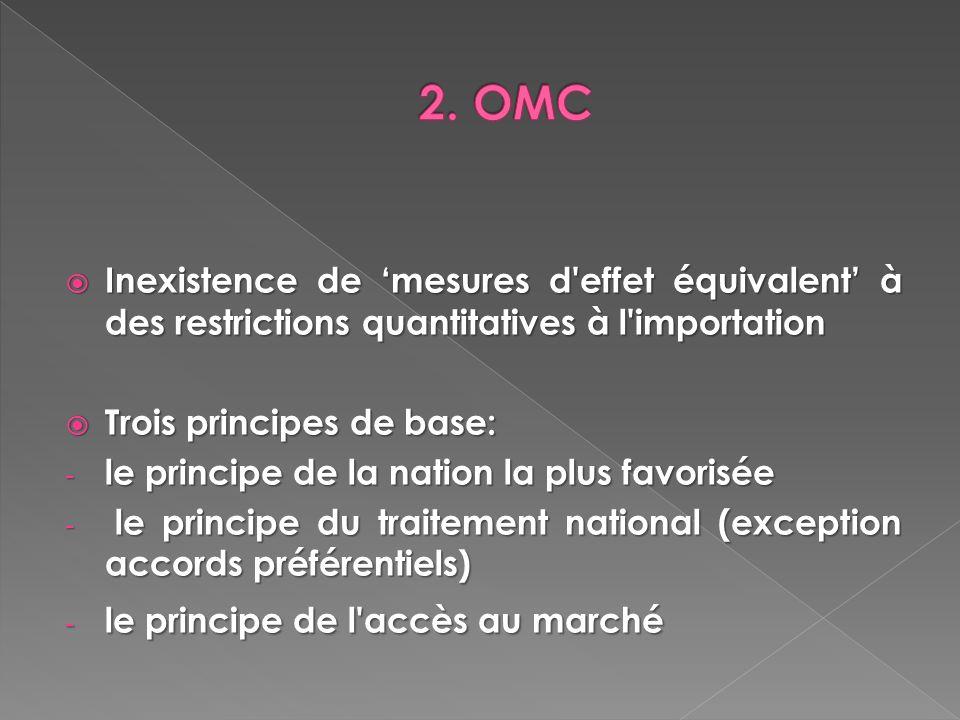 Inexistence de mesures d'effet équivalent à des restrictions quantitatives à l'importation Inexistence de mesures d'effet équivalent à des restriction