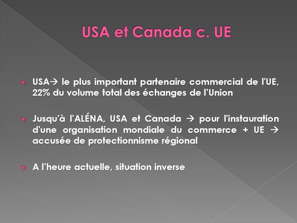 USA le plus important partenaire commercial de l'UE, 22% du volume total des échanges de lUnion USA le plus important partenaire commercial de l'UE, 2