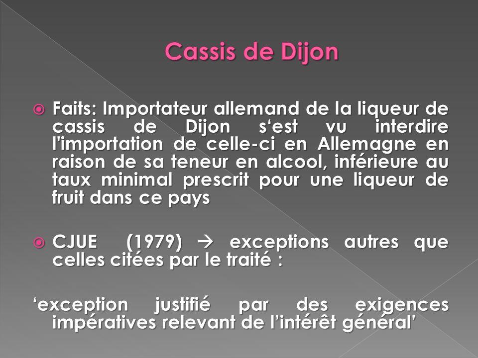 Faits: Importateur allemand de la liqueur de cassis de Dijon sest vu interdire l'importation de celle-ci en Allemagne en raison de sa teneur en alcool