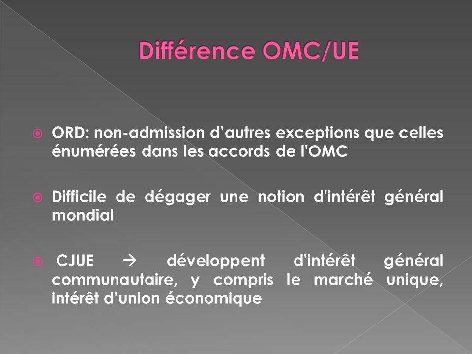 ORD: non-admission dautres exceptions que celles énumérées dans les accords de l'OMC Difficile de dégager une notion d'intérêt général mondial CJUE dé