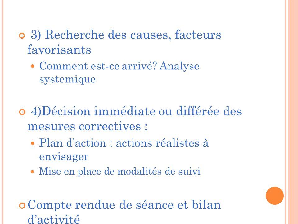 3) Recherche des causes, facteurs favorisants Comment est-ce arrivé.