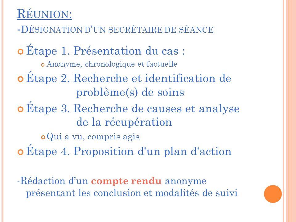 R ÉUNION : - D ÉSIGNATION D UN SECRÉTAIRE DE SÉANCE Étape 1.