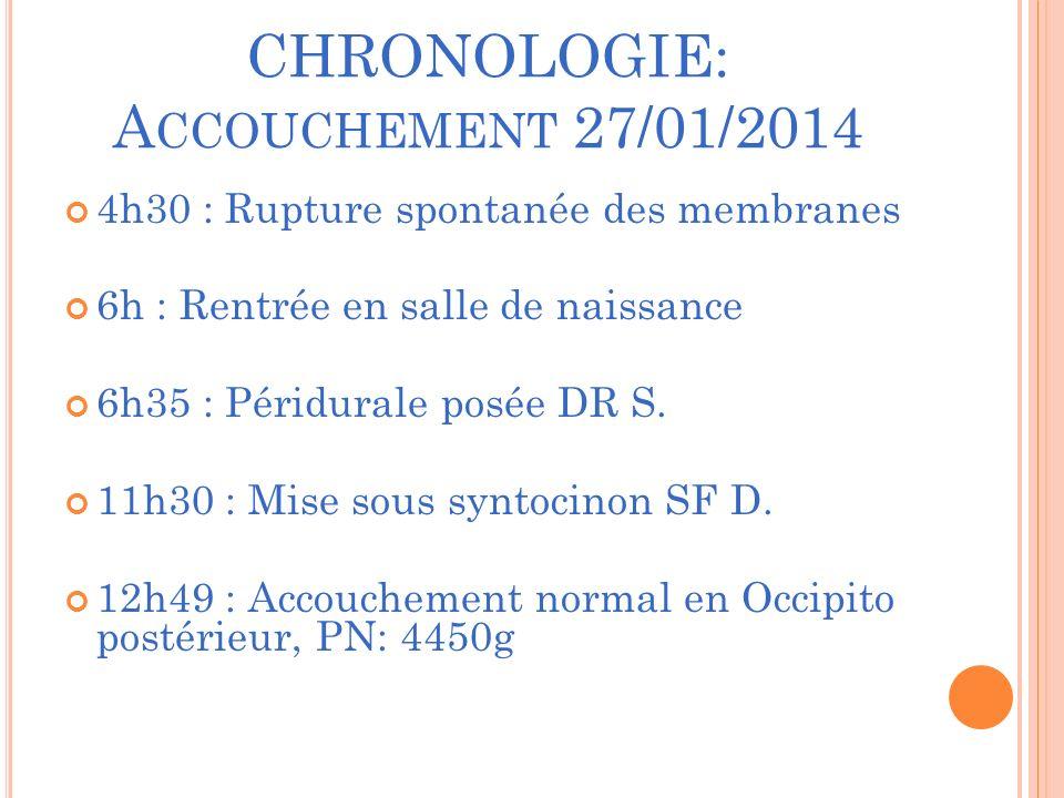 CHRONOLOGIE: A CCOUCHEMENT 27/01/2014 4h30 : Rupture spontanée des membranes 6h : Rentrée en salle de naissance 6h35 : Péridurale posée DR S.