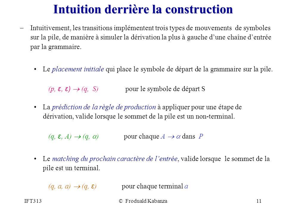 IFT313© Froduald Kabanza11 Intuition derrière la construction Intuitivement, les transitions implémentent trois types de mouvements de symboles sur la pile, de manière à simuler la dérivation la plus à gauche dune chaîne dentrée par la grammaire.