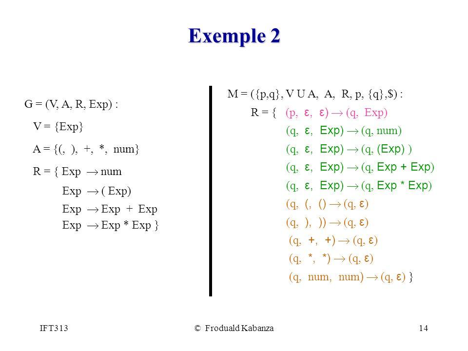 IFT313© Froduald Kabanza14 Exemple 2 G = (V, A, R, Exp) : V = {Exp} A = {(, ), +, *, num} R = { Exp num Exp ( Exp) Exp Exp + Exp Exp Exp * Exp } M = ({p,q}, V U A, A, R, p, {q},$) : R = { (p, ε, ε) (q, Exp) (q, ε, Exp) (q, num) (q, ε, Exp) (q, (Exp) ) (q, ε, Exp) (q, Exp + Exp ) (q, ε, Exp) (q, Exp * Exp ) (q, (, () (q, ε ) (q, ), )) (q, ε ) (q, +, +) (q, ε ) (q, *, *) (q, ε ) (q, num, num ) (q, ε ) }