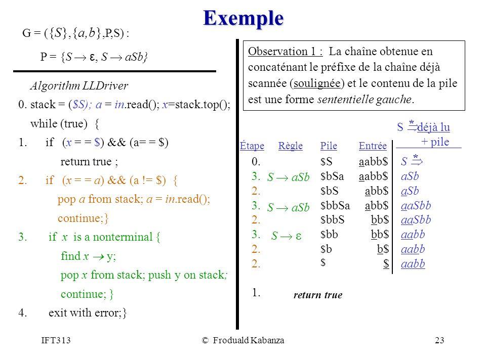 IFT313© Froduald Kabanza23 Exemple G = ( {S}, {a,b},P,S) : P = {S ε, S aSb} $S$S $ bSa $ bS $ bbSa $ bbS $ bb $b$b $ return true Pile 0.