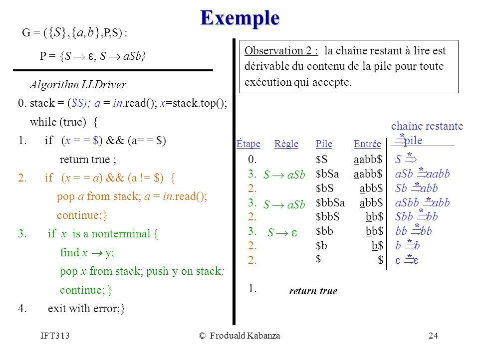 IFT313© Froduald Kabanza24 Exemple G = ( {S}, {a,b},P,S) : P = {S ε, S aSb} $S$S $ bSa $ bS $ bbSa $ bbS $ bb $b$b $ return true Pile 0.