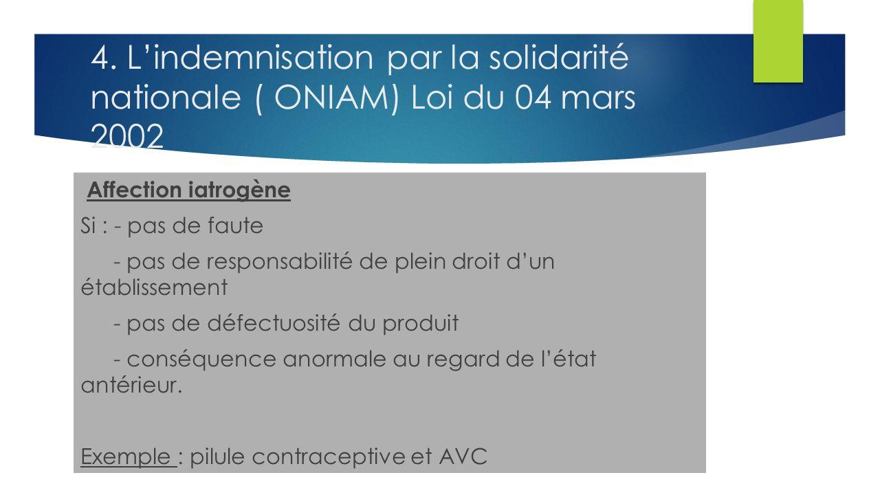 4. Lindemnisation par la solidarité nationale ( ONIAM) Loi du 04 mars 2002 Affection iatrogène Si : - pas de faute - pas de responsabilité de plein dr