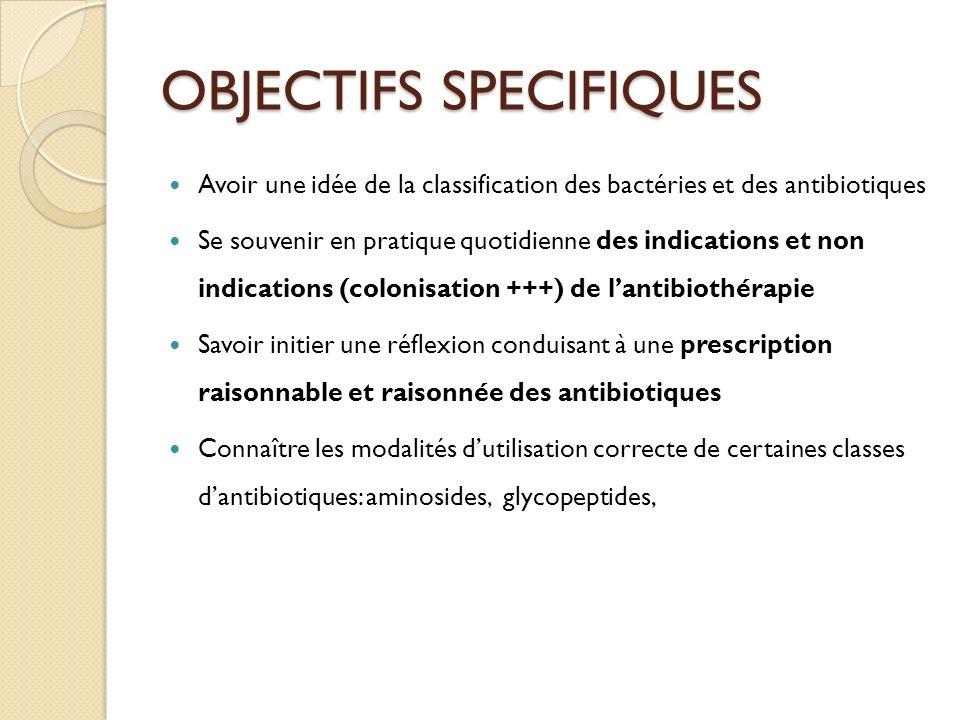 LES GLYCOPEPTIDES (2) Modalités: dans infections sévères à SARM.