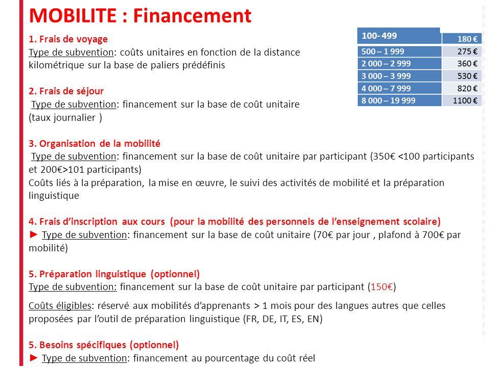1. Frais de voyage Type de subvention: coûts unitaires en fonction de la distance kilométrique sur la base de paliers prédéfinis 2. Frais de séjour Ty