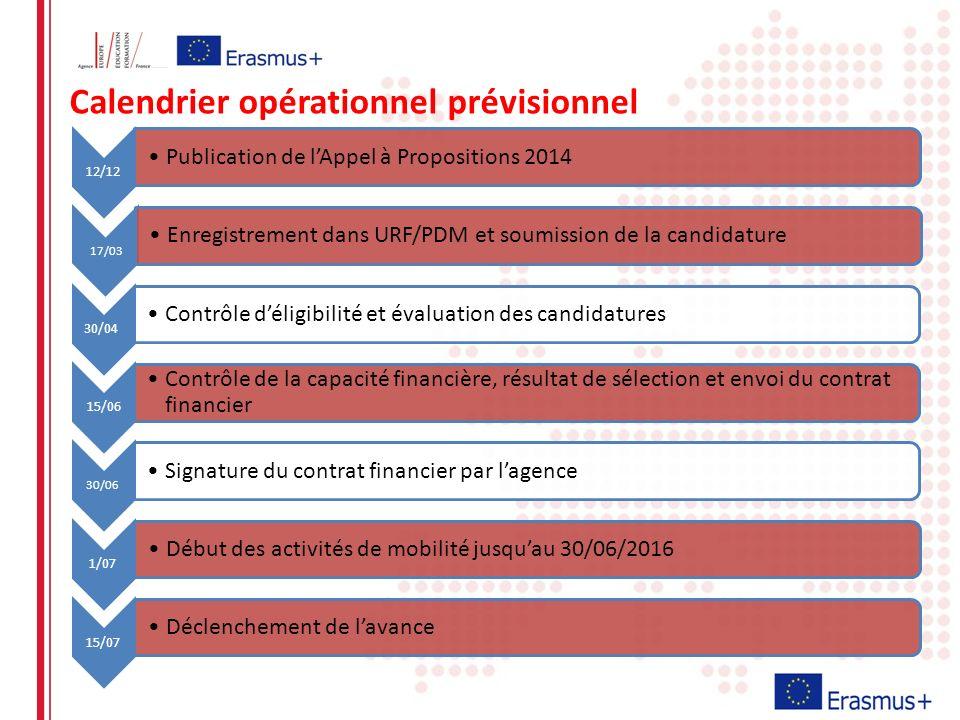 Calendrier opérationnel prévisionnel 12/12 Publication de lAppel à Propositions 2014 17/03 Enregistrement dans URF/PDM et soumission de la candidature