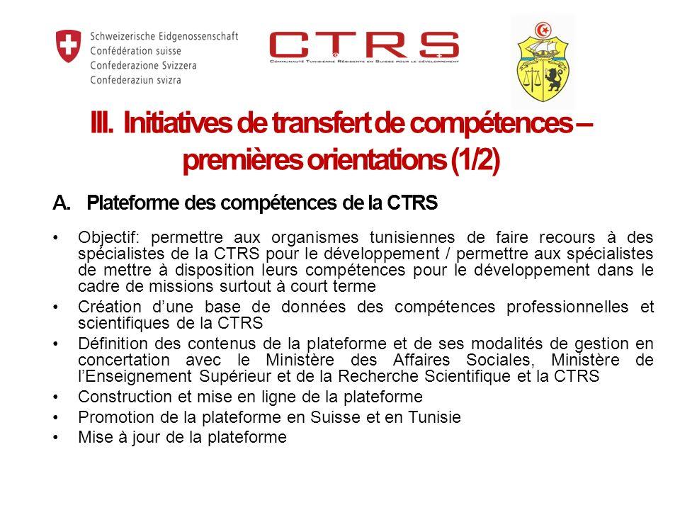 A.Plateforme des compétences de la CTRS Objectif: permettre aux organismes tunisiennes de faire recours à des spécialistes de la CTRS pour le développement / permettre aux spécialistes de mettre à disposition leurs compétences pour le développement dans le cadre de missions surtout à court terme Création dune base de données des compétences professionnelles et scientifiques de la CTRS Définition des contenus de la plateforme et de ses modalités de gestion en concertation avec le Ministère des Affaires Sociales, Ministère de lEnseignement Supérieur et de la Recherche Scientifique et la CTRS Construction et mise en ligne de la plateforme Promotion de la plateforme en Suisse et en Tunisie Mise à jour de la plateforme III.