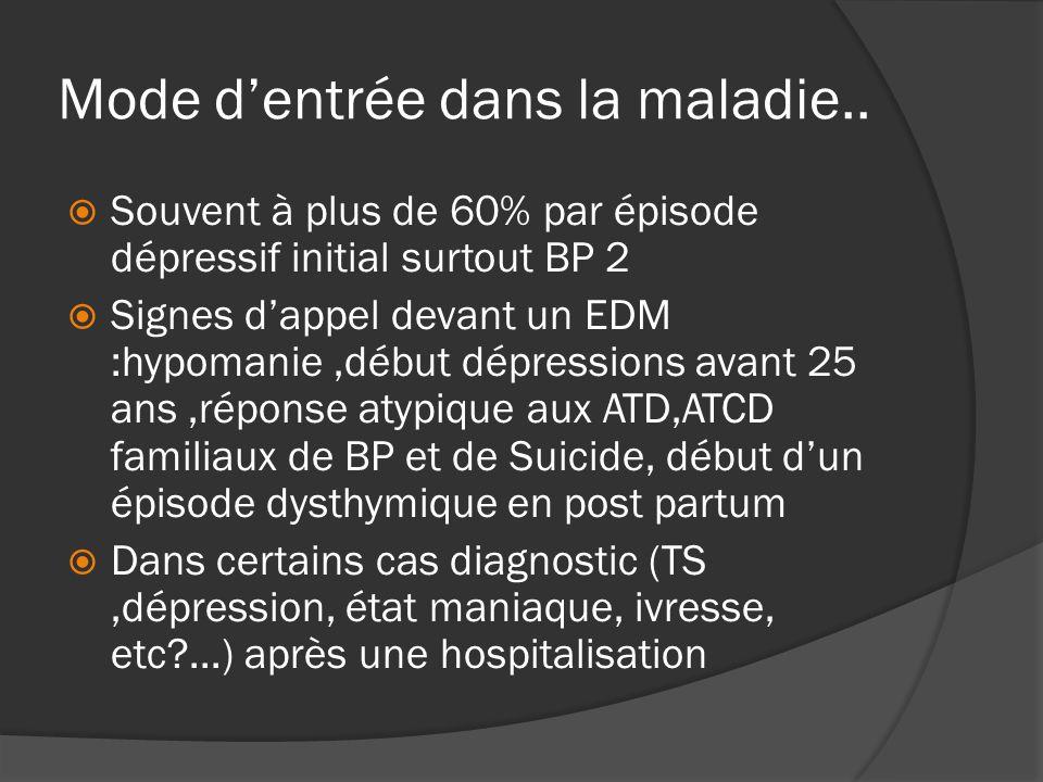 Mode dentrée dans la maladie.. Souvent à plus de 60% par épisode dépressif initial surtout BP 2 Signes dappel devant un EDM :hypomanie,début dépressio