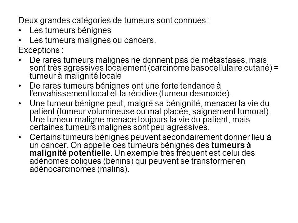 Deux grandes catégories de tumeurs sont connues : Les tumeurs bénignes Les tumeurs malignes ou cancers.